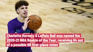 Hornets guard LaMelo Ball named 2020-21 NBA Rookie of the Year