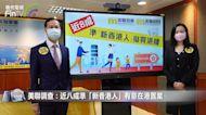 美聯調查:近八成準「新香港人」有意在港置業