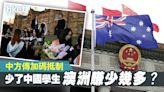 中方傳加碼抵制:阻留學澳洲 澳方賺少幾多? - 香港經濟日報 - 中國頻道 - 國情動向