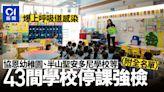 協恩幼稚園、九龍塘官小等43校爆流感 強制檢測兼停課5日