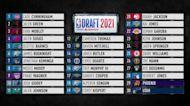NBA TV Mock Draft: Picks 27-30
