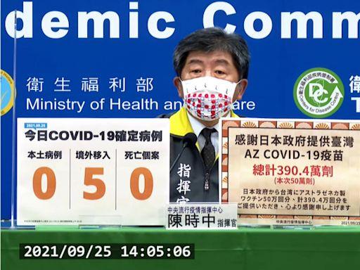 疫情管制是否鬆綁!指揮中心下周進行說明 陳時中預告「不會分區鬆綁」