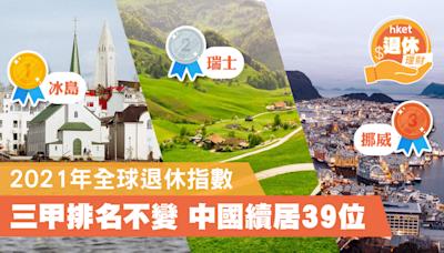 【退休調查】2021年全球退休指數 三甲排名不變 中國續居39位 - 香港經濟日報 - 理財 - 退休規劃