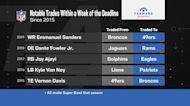 James Jones, Adam Rank imagine dream trades ahead of '21 deadline 'NFL Total Access'