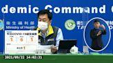 新冠肺炎增1本土、6境外 添1死、累計841人病逝