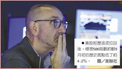 美股遇亂流 投資專家轉趨保守 - A8 國際經濟 - 20210924 - 工商時報