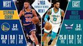 NBA公布首周最佳球員 西區柯瑞毫無疑問東區竟是他首度獲選 | 蘋果新聞網 | 蘋果日報