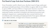 【美國總經】非典型貨幣政策:資產購買計劃,從QE到QQE