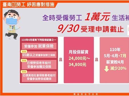 1萬元「全時」及「部分工時」受僱勞工生活補貼將於110年9月30日截止申請 | 蕃新聞