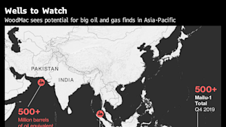 Oil Wildcats to Watch for Signs of Asia Drilling Rebound