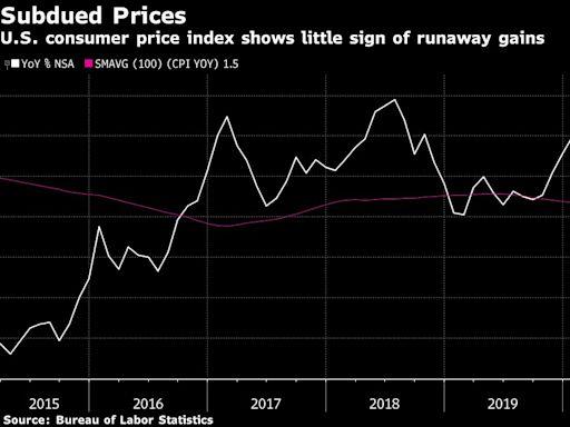 阿波羅對通膨形勢「更加樂觀」 準備利用市場動盪逢低買入