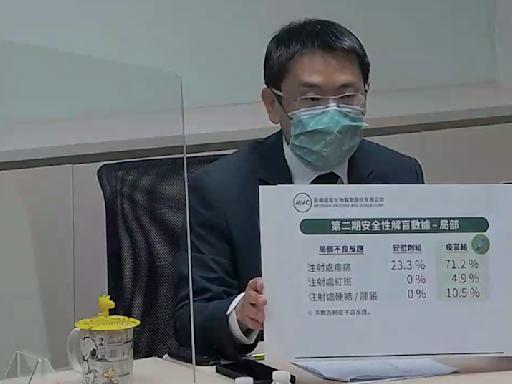 高端新冠疫苗二期解盲成功!將儘速申請緊急授權使用