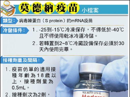 防武肺 對青少年防護力達96%/莫德納疫苗 獲評全球最佳
