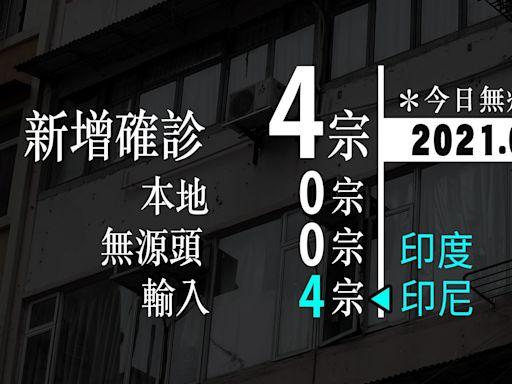 疫情焦點︱港增4宗輸入個案連續3日無本地確診 43校因上呼吸道感染須強檢(附個案搜尋器) | 蘋果日報