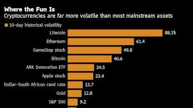 華爾街老手在加密貨幣世界尋找新刺激 樂趣「像30年前大宗商品市場」
