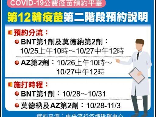 第12輪第2階段莫德納第2劑、BNT 今開放預約