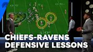 Chiefs-Ravens Thriller Offers Defensive Lessons | Inside The NFL | Paramount+