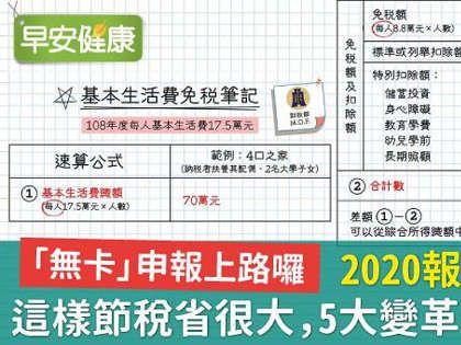 2021報稅懶人包:這樣節稅省很大,3大變革不可不知!