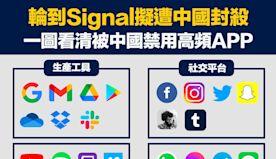 【商業熱話】輪到Signal擬遭中國封殺,一圖看清被中國禁用高頻...