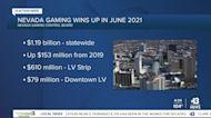 Nevada casinos win big in June