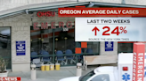 Oregon fights COVID-19 uptick, reminding the U.S. the pandemic isn't over yet
