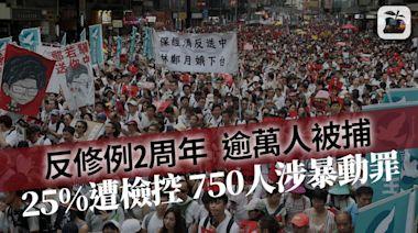兩年來拘逾萬人 抗爭者:長路剛開始 煲底見 | 蘋果日報