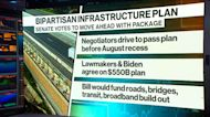 Biden Agenda Makes Senate Headway With Infrastructure Deal