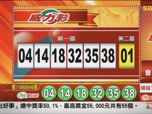 6/17 威力彩、雙贏彩、今彩539 開獎囉!
