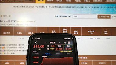 股價1天狂漲616%!網哀號買不到「聯亞藥」 興櫃交易規則曝光