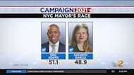 NYC BOE Updates Ranked Choice Voting Results