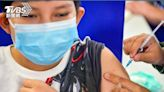 新冠肺炎未來像普通感冒 AZ疫苗學者:不太可能更致命│TVBS新聞網