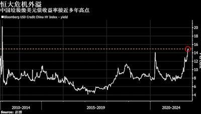 恆大危機追蹤:中國據悉鼓勵國企收購恆大資產;香港要求銀行上報敞口