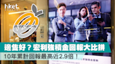 【MPF】邊隻好?宏利強積金回報大比拼 10年累計回報最高近2.9倍! - 香港經濟日報 - 理財 - 財富管理 - 強積金