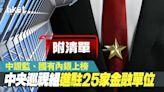 【金融業監管】中央巡視組進駐中證監、四大內銀股等25家金融單位(附名單) - 香港經濟日報 - 即時新聞頻道 - 即市財經 - 股市