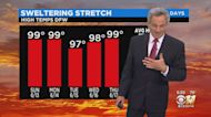 Sweltering Stretch; Friday Forecast