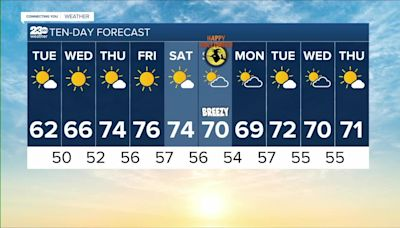 23ABC Weather for Tuesday, October 26, 2021