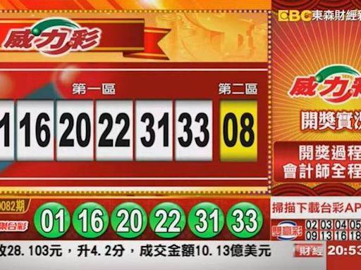 10/14 威力彩、雙贏彩、今彩539 開獎囉!