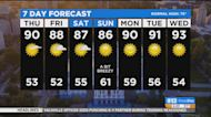 Morning Forecast - 4/29/21