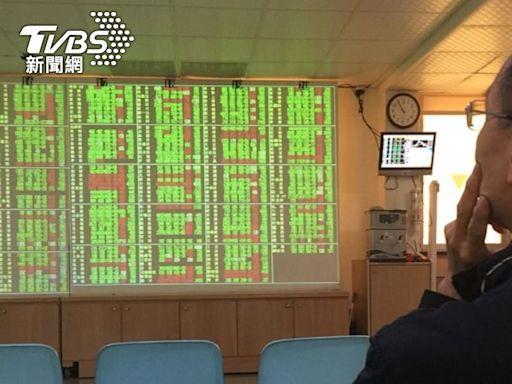 航運股重挫與台指期結算 台股失守17500點│TVBS新聞網