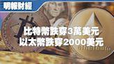比特幣跌穿3萬美元 以太幣跌穿2000美元 (21:44) - 20210622 - 即時財經新聞