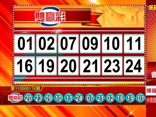 7/24 雙贏彩、今彩539 開獎囉!