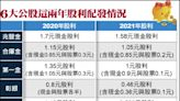 公股金控現金殖利率 兆豐金4.83%最高 - 自由財經