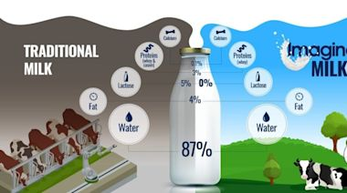 喝牛奶不用買奶牛!以色列新創Imagindairy 推出無動物乳製品