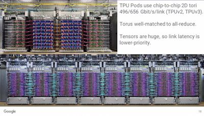 為何Google當初決定自行開發TPU晶片?Google TPU主要設計者親自揭露原因