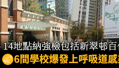 強制檢測 | 14地點納強檢 包括新翠邨百佳超級市場(附名單) | 生活熱話
