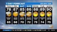 New York Weather: 8/4 Wednesday Evening CBS2 Weather Headlines