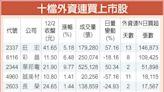 外資大換股 10檔不離棄 - B5 上市櫃3/集中市場 - 20201203 - 工商時報