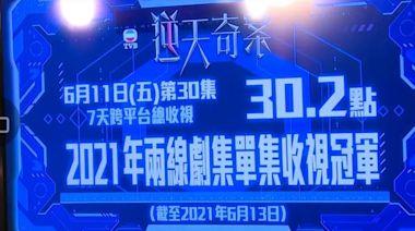TVB《逆天奇案》收視報捷大搞慶功,網民集氣續集要Out馮盈盈?