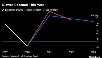 國際貨幣基金組織稱中國有緩衝經濟放緩的政策選擇
