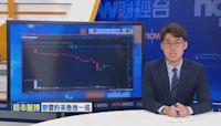 【股市脈搏】奈雪上市1個月IPO價已「腰斬」